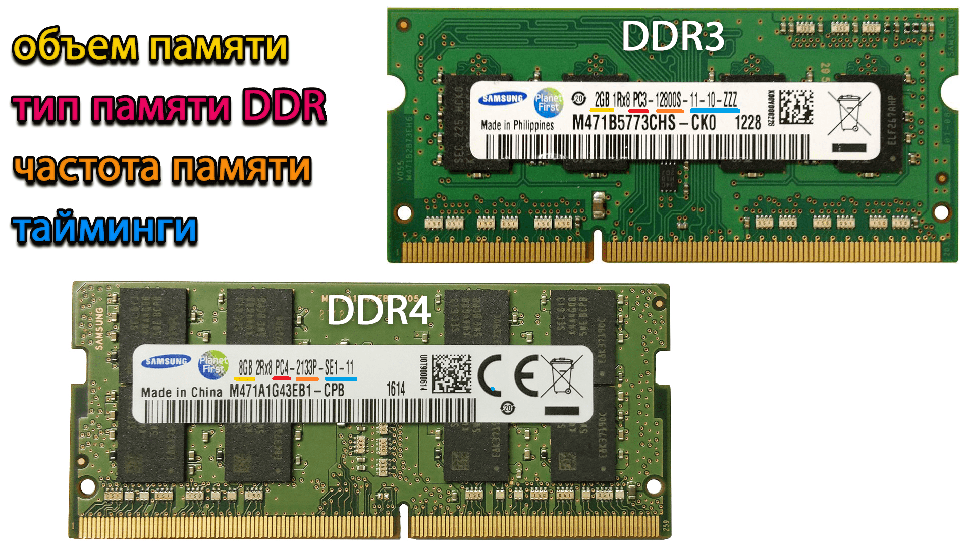 type-of-ddr-min.png